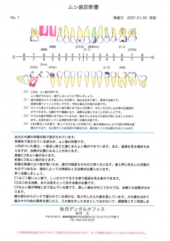 定期検診結果(虫歯診断書)